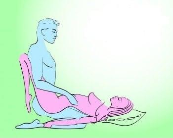 Aquarius position